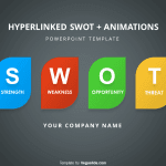Hyperlinked SWOT with Animations PowerPoint Template